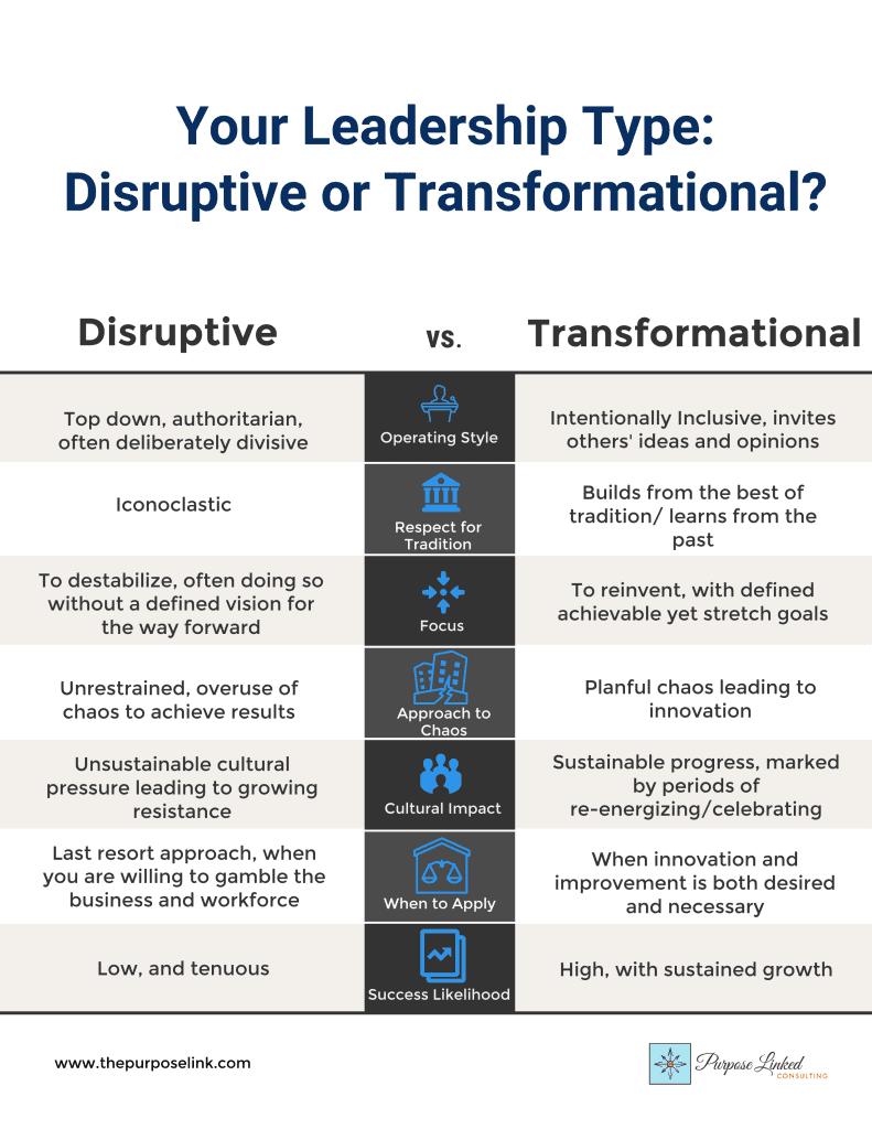 Disruptive vs Transformational Leadership